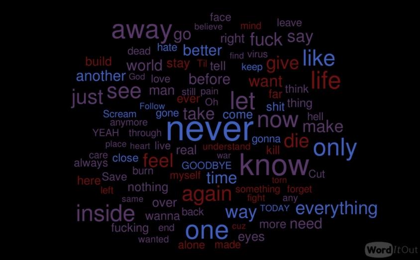 slipknot-word-map.jpg
